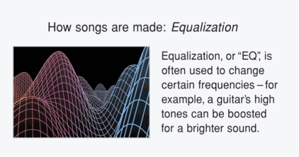 Equalization is often used to change certain frequencies in a song